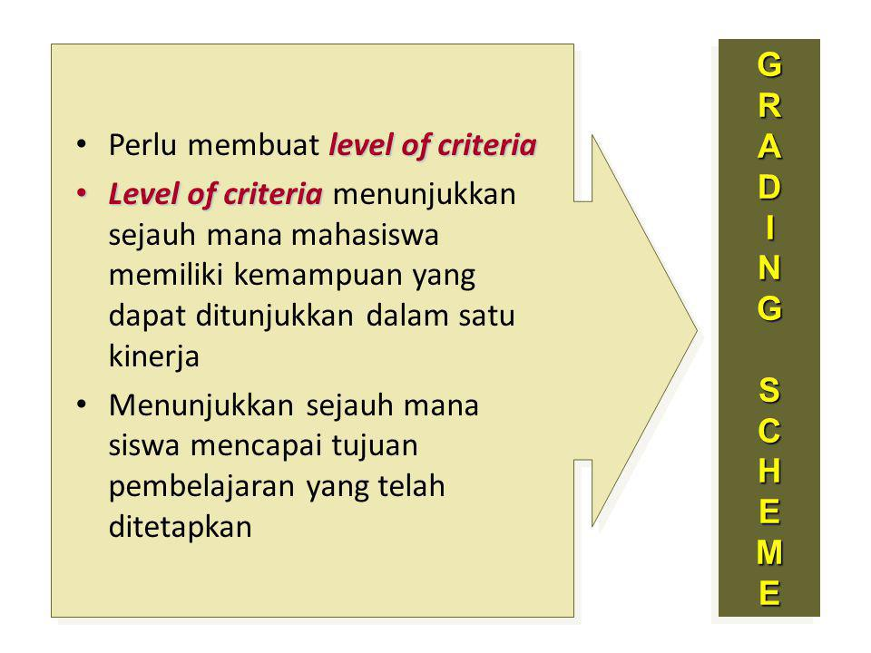 G R. A. D. I. N. S. C. H. E. M. Perlu membuat level of criteria.