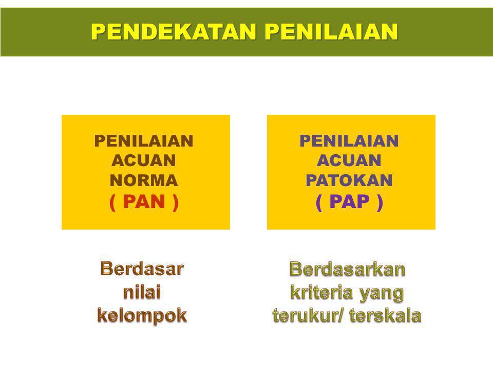 PENILAIAN ACUAN NORMA ( PAN ) PENILAIAN ACUAN PATOKAN ( PAP )