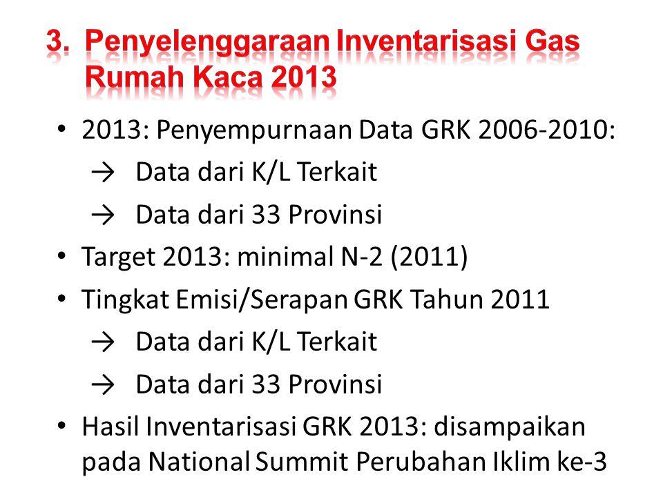 3. Penyelenggaraan Inventarisasi Gas Rumah Kaca 2013