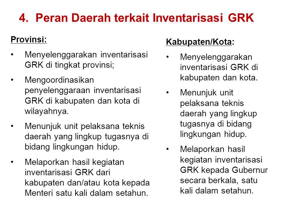 4. Peran Daerah terkait Inventarisasi GRK