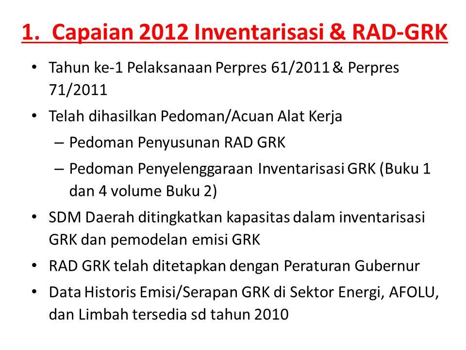 1. Capaian 2012 Inventarisasi & RAD-GRK