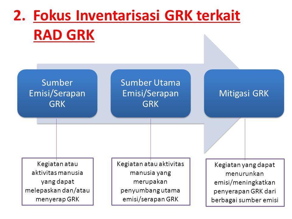 2. Fokus Inventarisasi GRK terkait RAD GRK