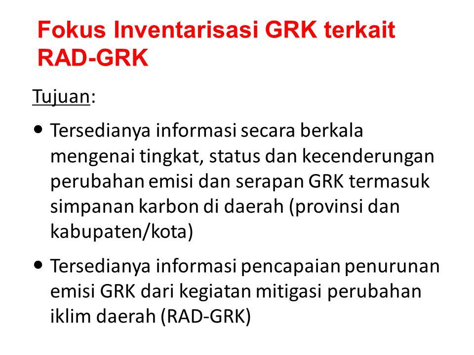 Fokus Inventarisasi GRK terkait RAD-GRK