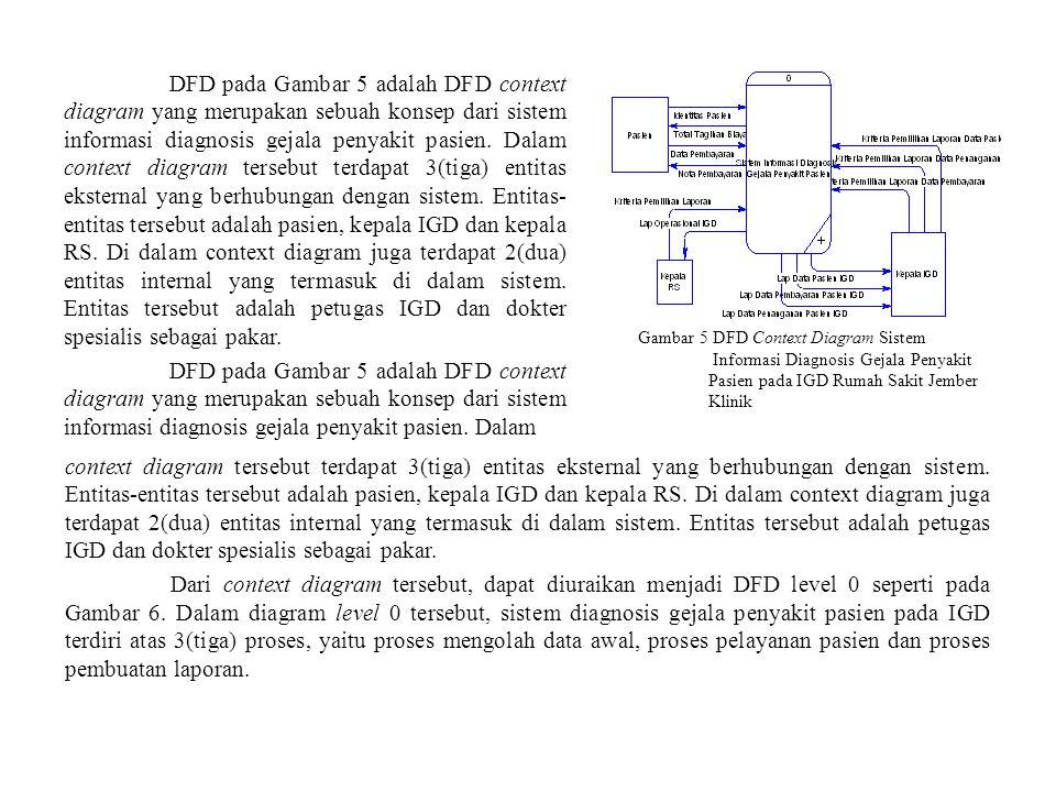 DFD pada Gambar 5 adalah DFD context diagram yang merupakan sebuah konsep dari sistem informasi diagnosis gejala penyakit pasien. Dalam context diagram tersebut terdapat 3(tiga) entitas eksternal yang berhubungan dengan sistem. Entitas-entitas tersebut adalah pasien, kepala IGD dan kepala RS. Di dalam context diagram juga terdapat 2(dua) entitas internal yang termasuk di dalam sistem. Entitas tersebut adalah petugas IGD dan dokter spesialis sebagai pakar. DFD pada Gambar 5 adalah DFD context diagram yang merupakan sebuah konsep dari sistem informasi diagnosis gejala penyakit pasien. Dalam