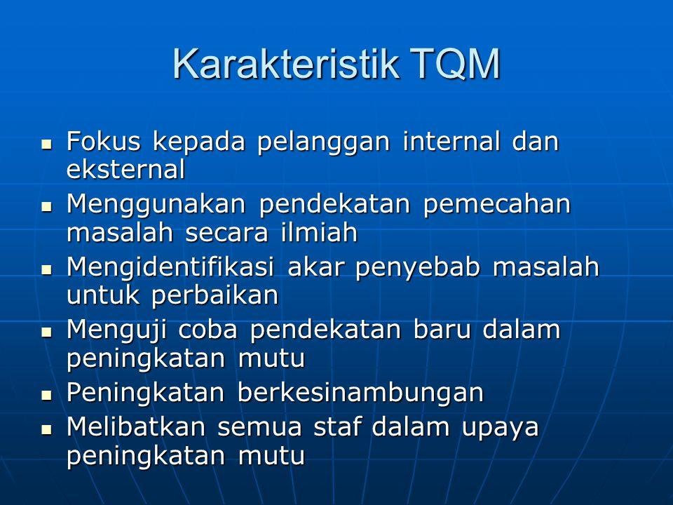 Karakteristik TQM Fokus kepada pelanggan internal dan eksternal