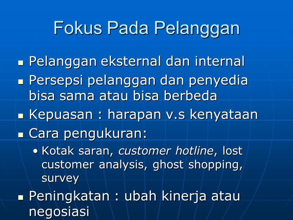 Fokus Pada Pelanggan Pelanggan eksternal dan internal