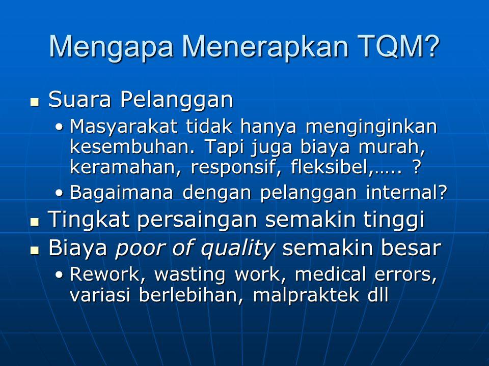 Mengapa Menerapkan TQM