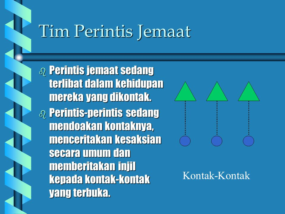 Tim Perintis Jemaat Perintis jemaat sedang terlibat dalam kehidupan mereka yang dikontak.
