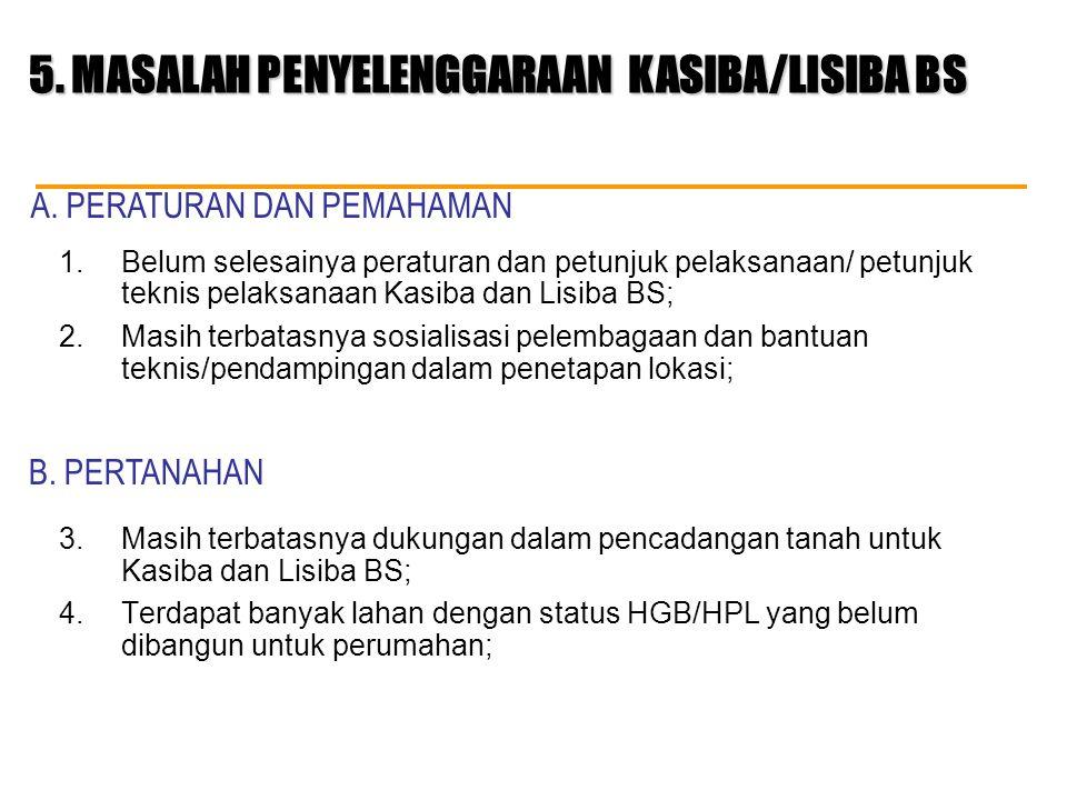 5. MASALAH PENYELENGGARAAN KASIBA/LISIBA BS