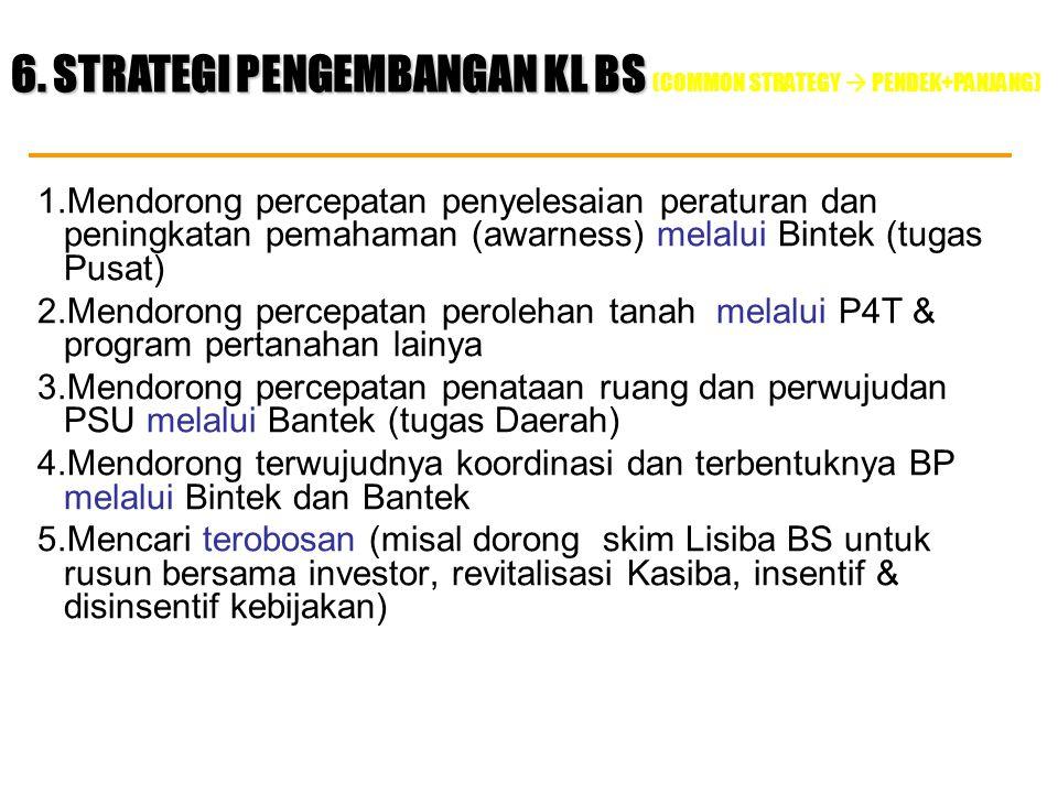 6. STRATEGI PENGEMBANGAN KL BS (COMMON STRATEGY  PENDEK+PANJANG)