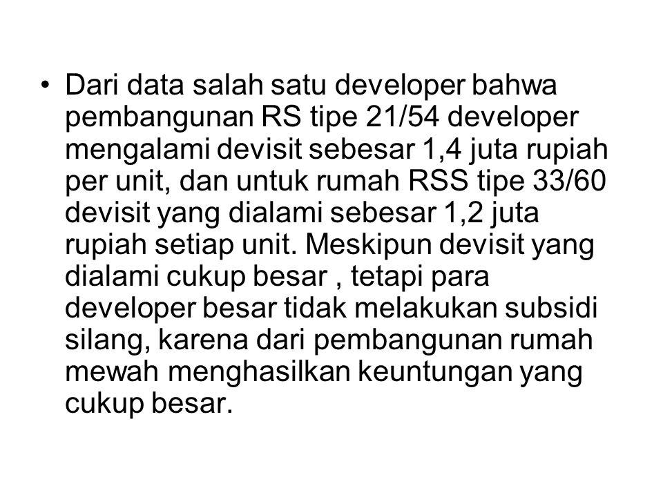 Dari data salah satu developer bahwa pembangunan RS tipe 21/54 developer mengalami devisit sebesar 1,4 juta rupiah per unit, dan untuk rumah RSS tipe 33/60 devisit yang dialami sebesar 1,2 juta rupiah setiap unit.