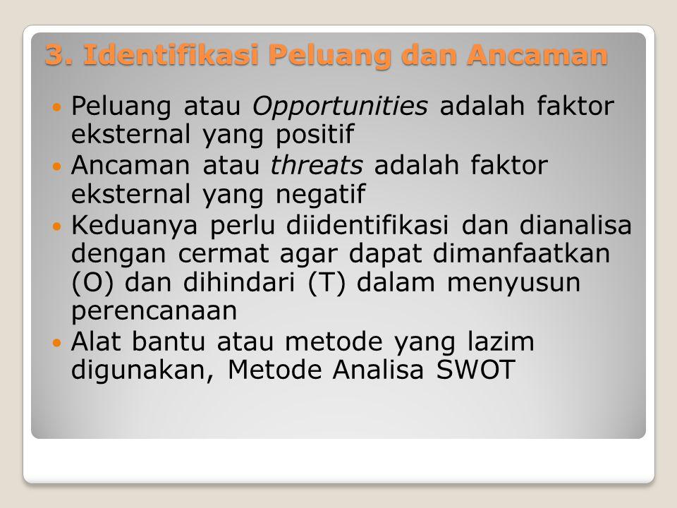 3. Identifikasi Peluang dan Ancaman