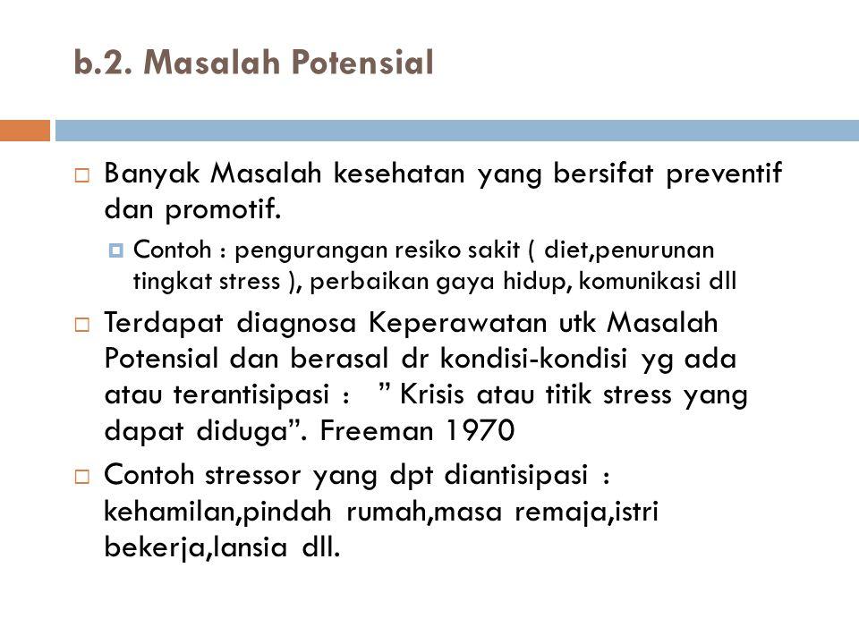 b.2. Masalah Potensial Banyak Masalah kesehatan yang bersifat preventif dan promotif.