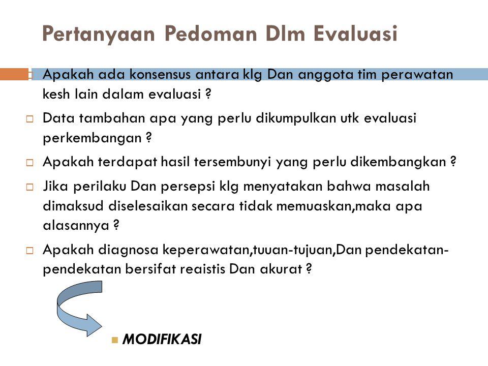 Pertanyaan Pedoman Dlm Evaluasi