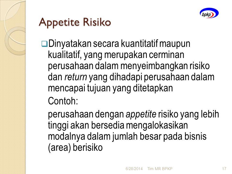 Appetite Risiko