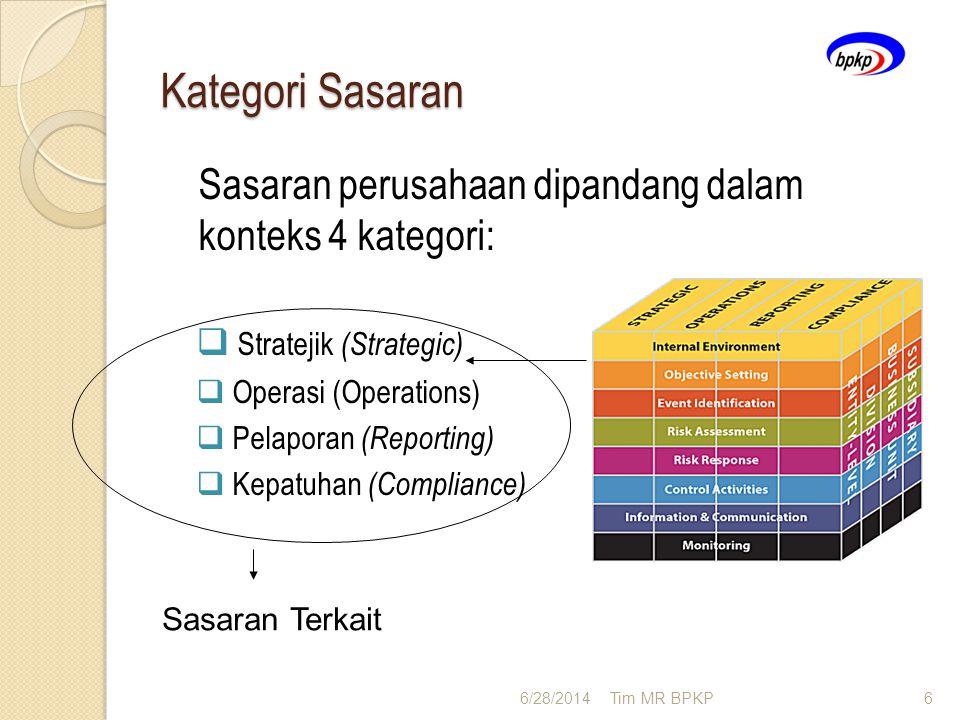 Kategori Sasaran Sasaran perusahaan dipandang dalam konteks 4 kategori: Stratejik (Strategic) Operasi (Operations)