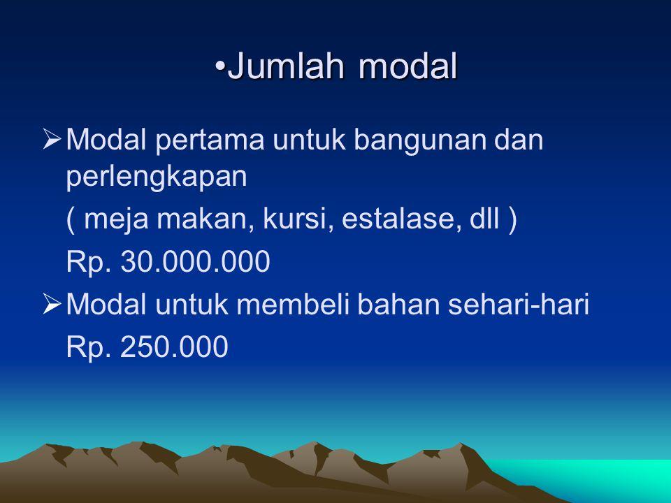 Jumlah modal Modal pertama untuk bangunan dan perlengkapan