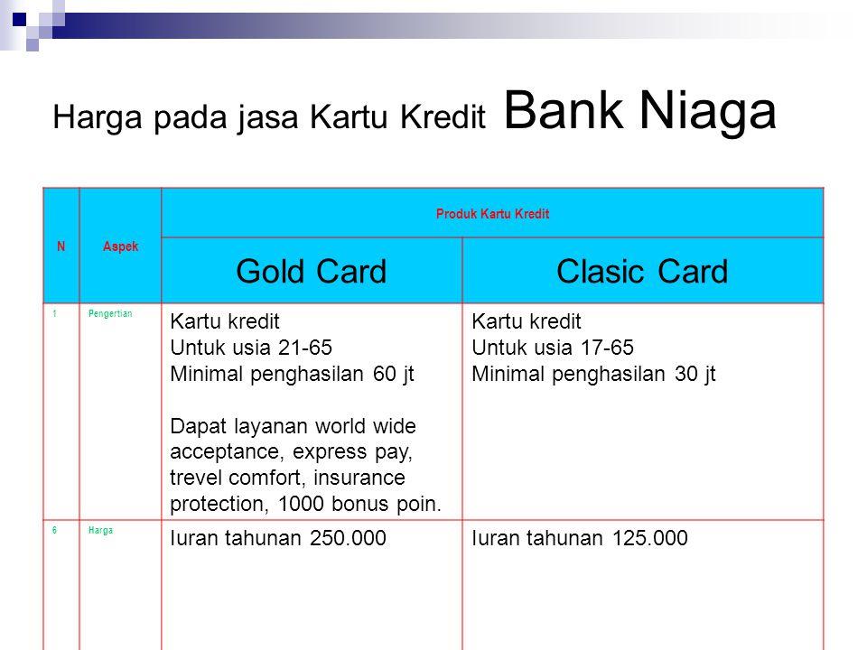 Harga pada jasa Kartu Kredit Bank Niaga