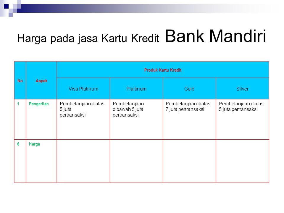 Harga pada jasa Kartu Kredit Bank Mandiri