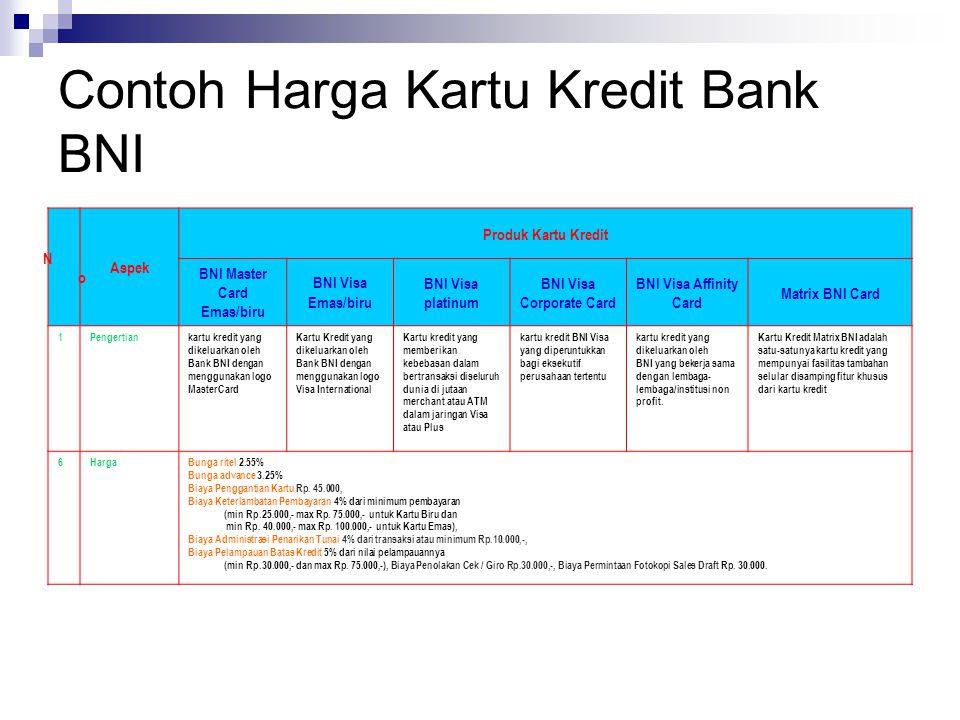 Contoh Harga Kartu Kredit Bank BNI