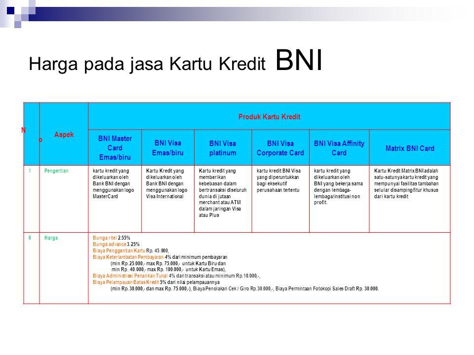 Harga pada jasa Kartu Kredit BNI