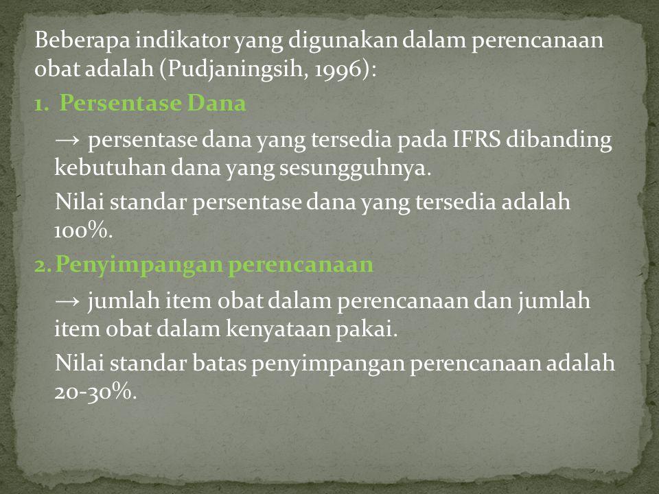 Beberapa indikator yang digunakan dalam perencanaan obat adalah (Pudjaningsih, 1996):