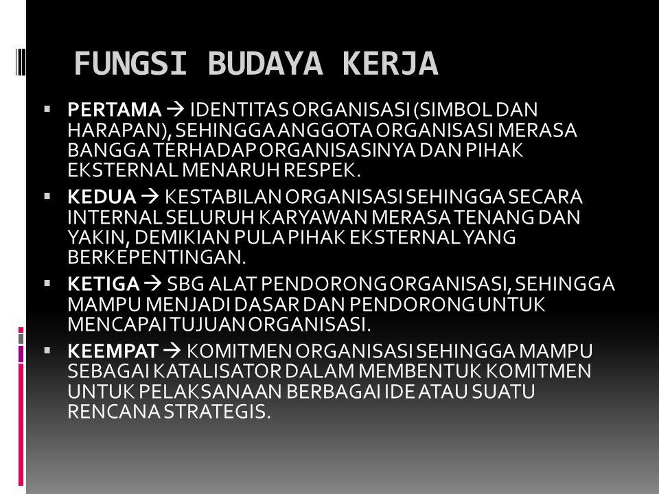FUNGSI BUDAYA KERJA