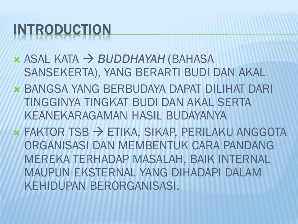 INTRODUCTION ASAL KATA  BUDDHAYAH (BAHASA SANSEKERTA), YANG BERARTI BUDI DAN AKAL.