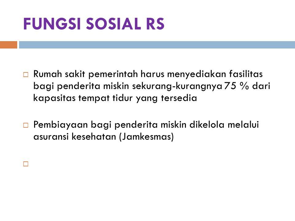 FUNGSI SOSIAL RS