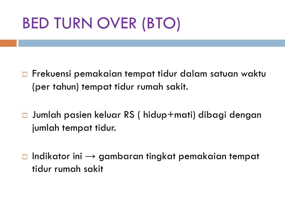BED TURN OVER (BTO) Frekuensi pemakaian tempat tidur dalam satuan waktu (per tahun) tempat tidur rumah sakit.
