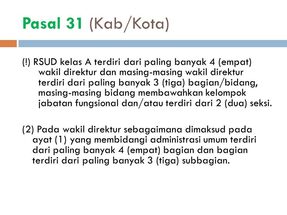 Pasal 31 (Kab/Kota)