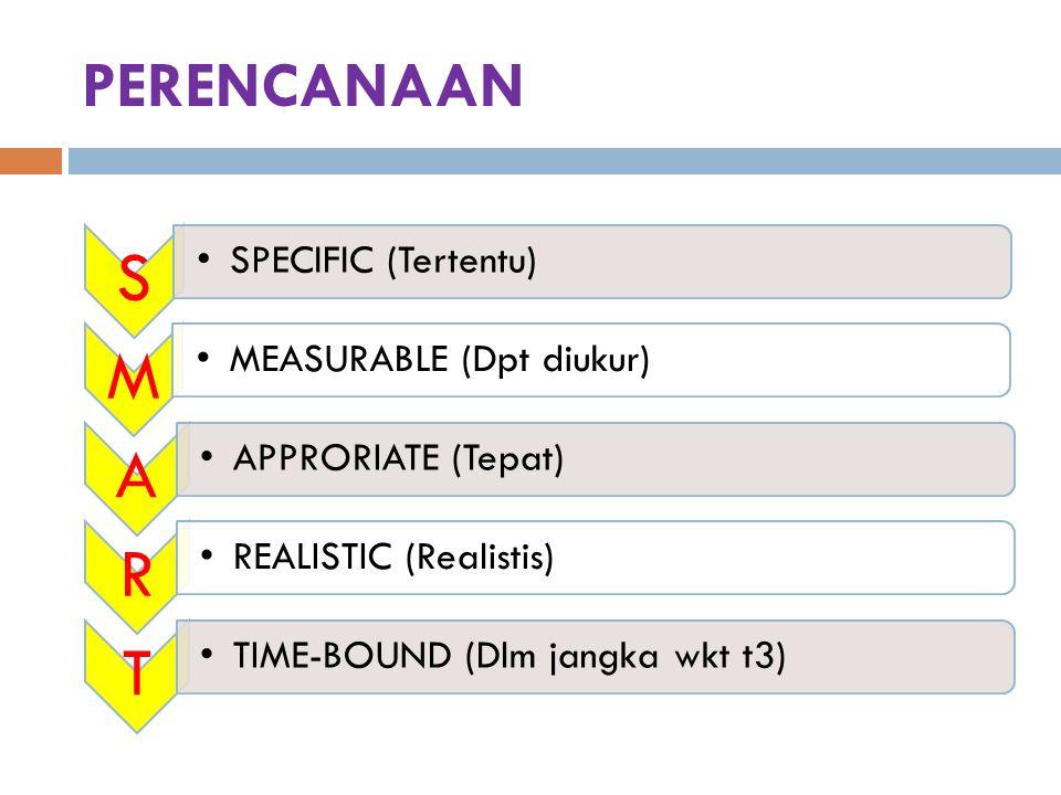 S M A R T PERENCANAAN SPECIFIC (Tertentu) MEASURABLE (Dpt diukur)