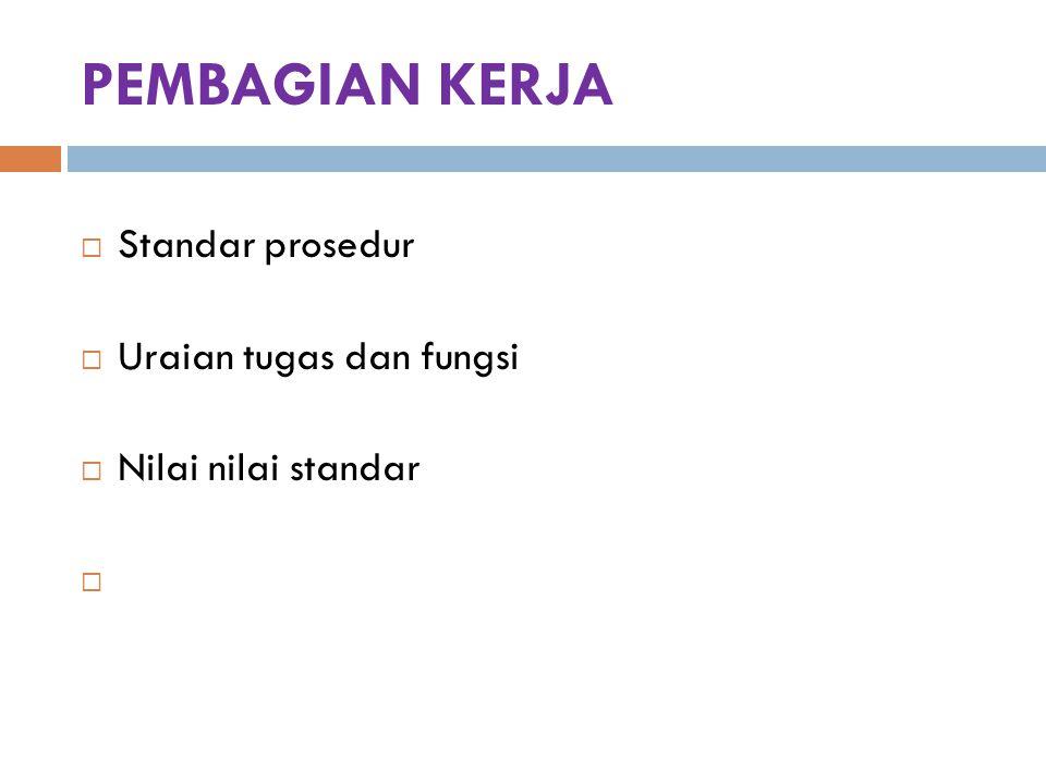 PEMBAGIAN KERJA Standar prosedur Uraian tugas dan fungsi