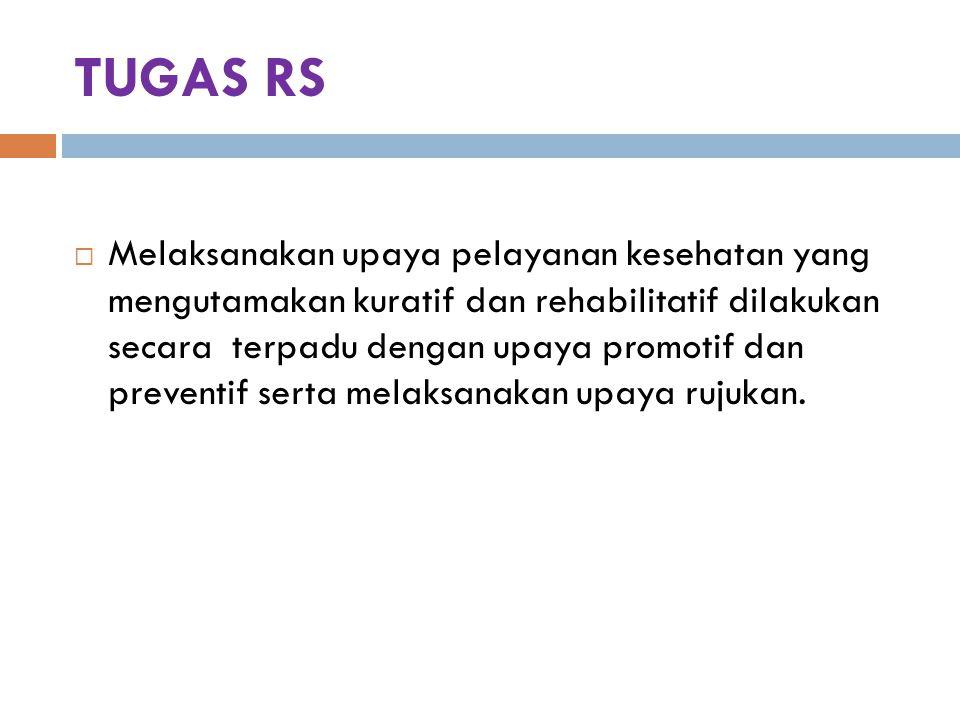 TUGAS RS
