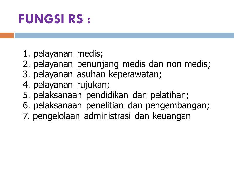 FUNGSI RS : 1. pelayanan medis;
