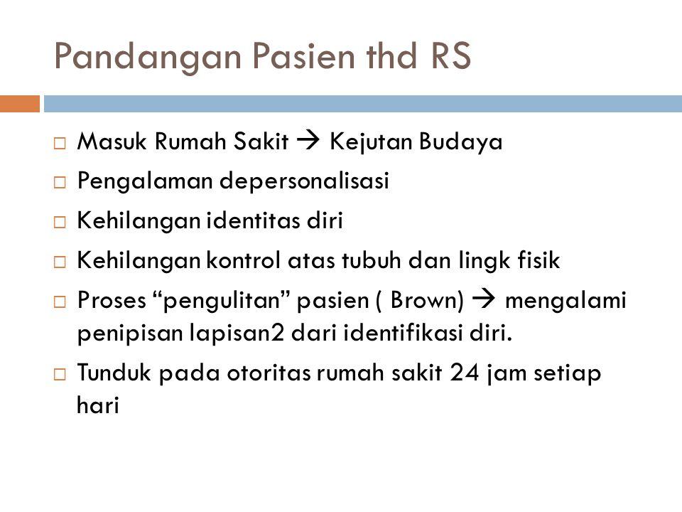 Pandangan Pasien thd RS