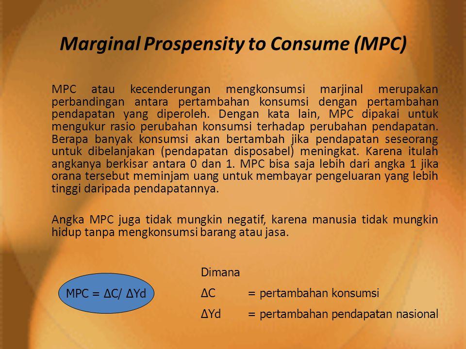 Marginal Prospensity to Consume (MPC)