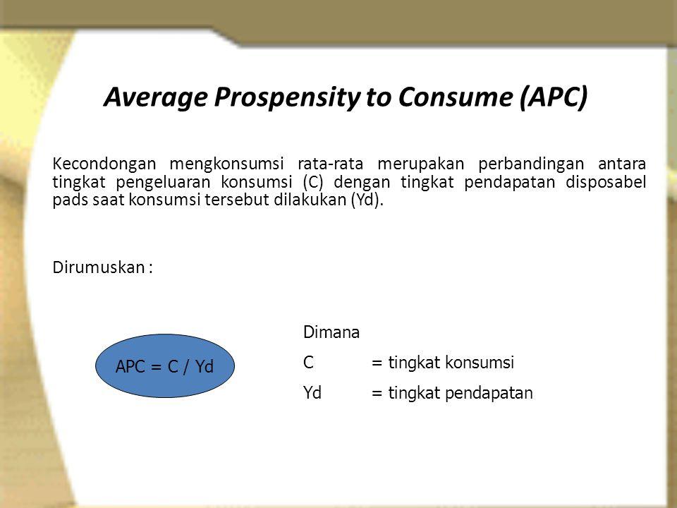 Average Prospensity to Consume (APC)