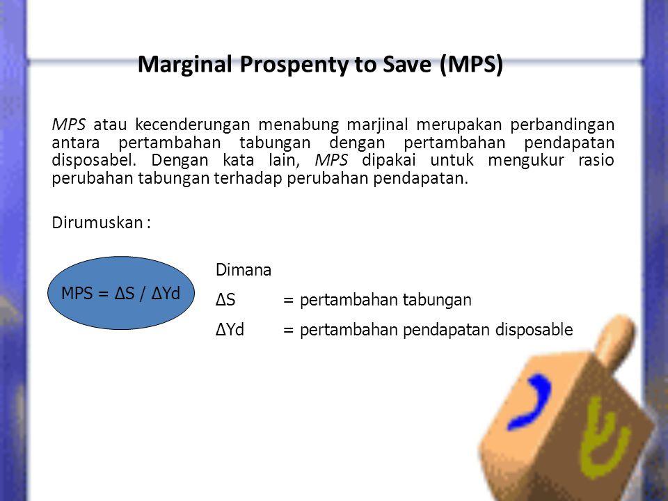 Marginal Prospenty to Save (MPS)