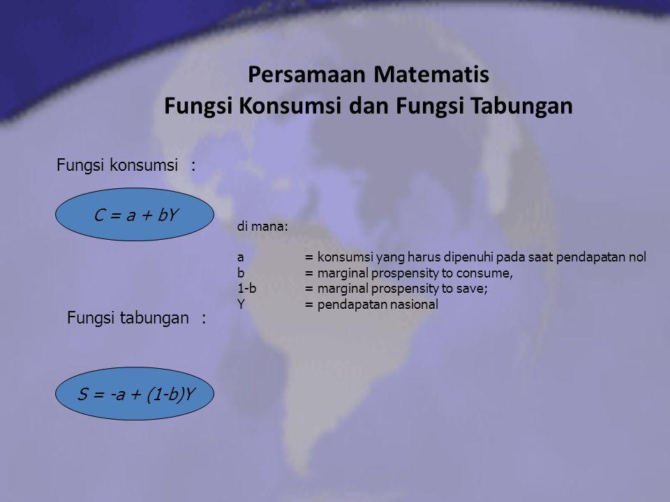 Persamaan Matematis Fungsi Konsumsi dan Fungsi Tabungan