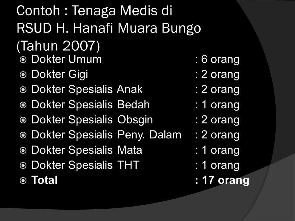 Contoh : Tenaga Medis di RSUD H. Hanafi Muara Bungo (Tahun 2007)