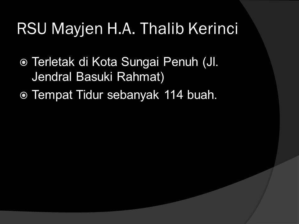 RSU Mayjen H.A. Thalib Kerinci