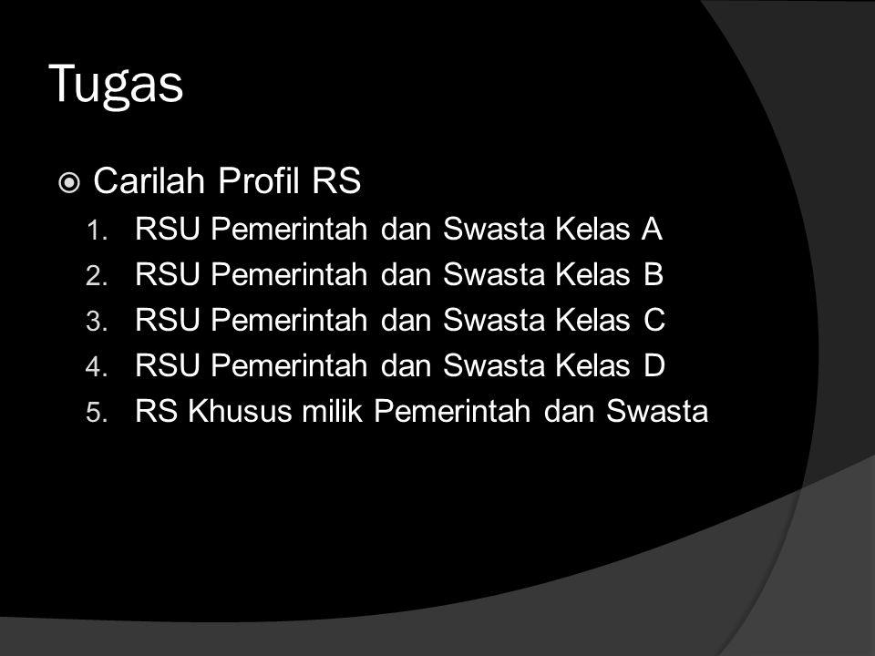 Tugas Carilah Profil RS RSU Pemerintah dan Swasta Kelas A