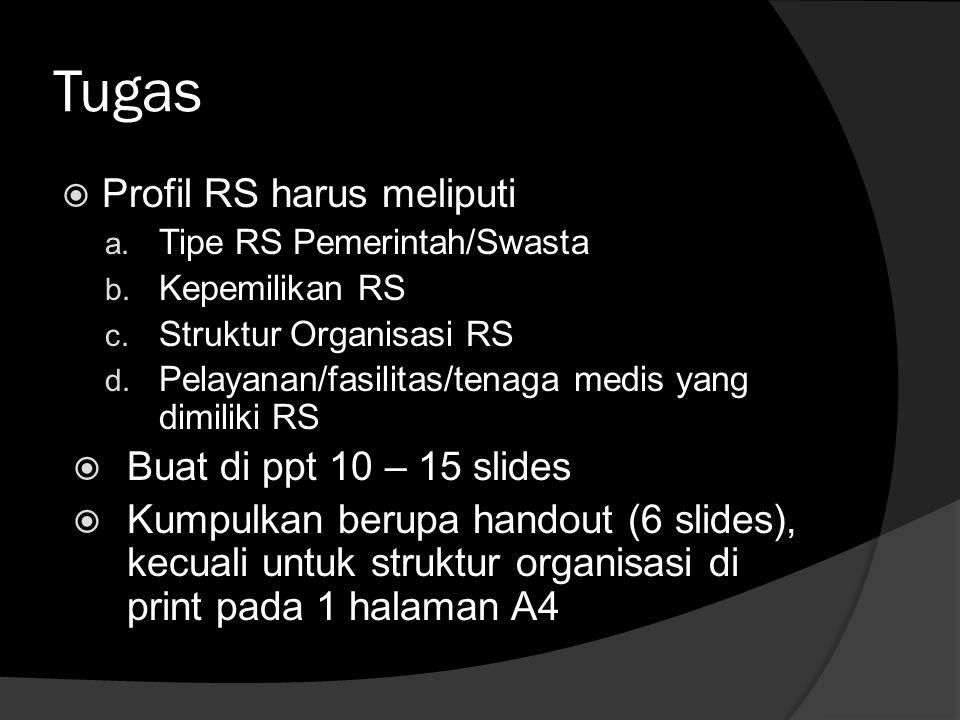 Tugas Profil RS harus meliputi Buat di ppt 10 – 15 slides