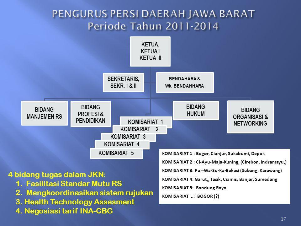 PENGURUS PERSI DAERAH JAWA BARAT Periode Tahun 2011-2014