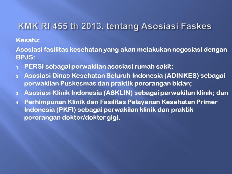 KMK RI 455 th 2013, tentang Asosiasi Faskes