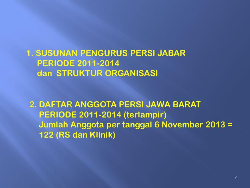 1. SUSUNAN PENGURUS PERSI JABAR PERIODE 2011-2014 dan STRUKTUR ORGANISASI
