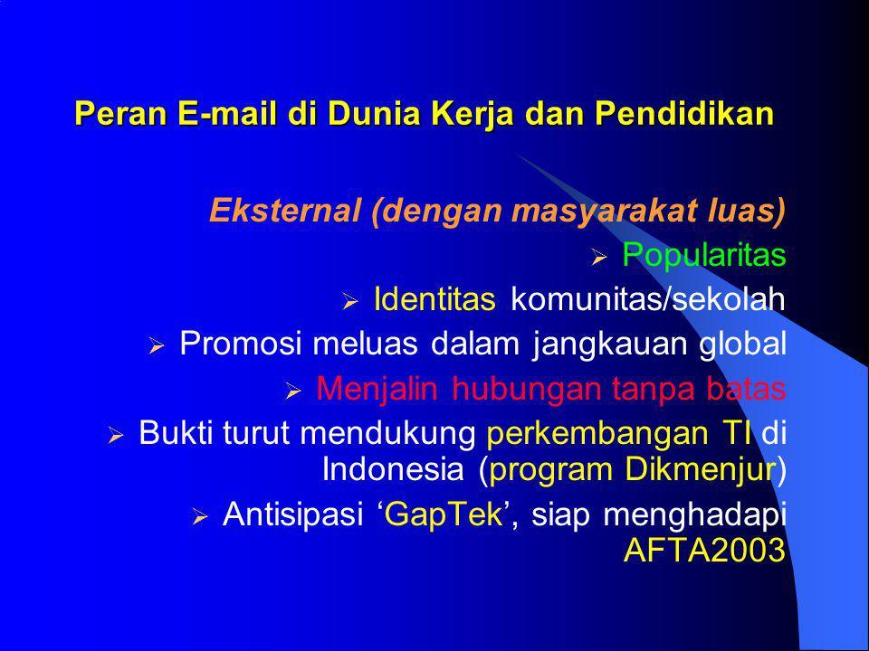 Peran E-mail di Dunia Kerja dan Pendidikan