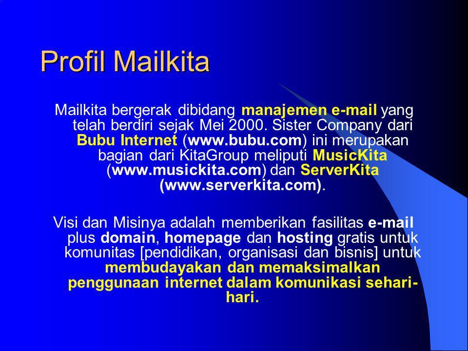 Profil Mailkita