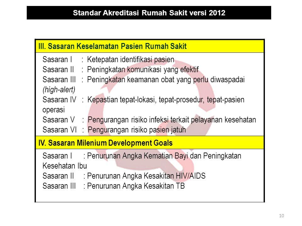 Standar Akreditasi Rumah Sakit versi 2012